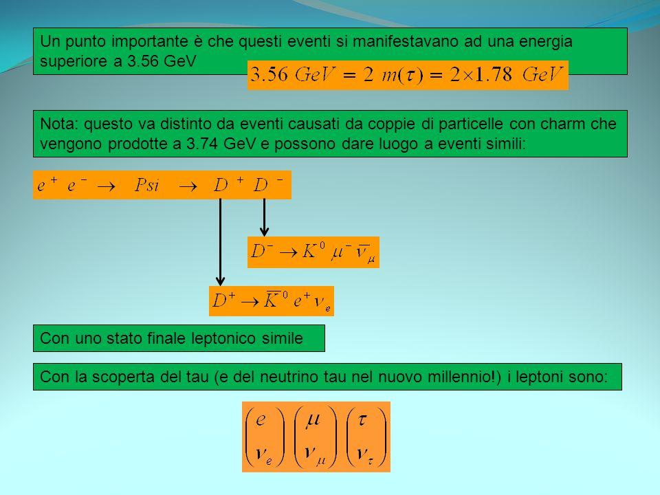 Un punto importante è che questi eventi si manifestavano ad una energia superiore a 3.56 GeV