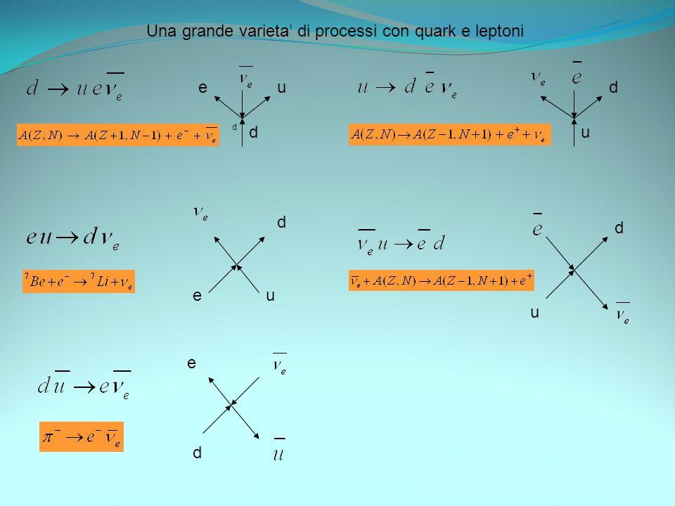 Una grande varieta' di processi con quark e leptoni