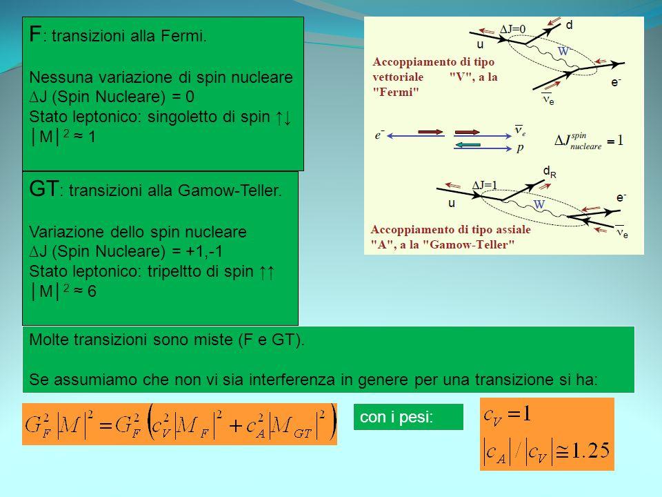 F: transizioni alla Fermi.