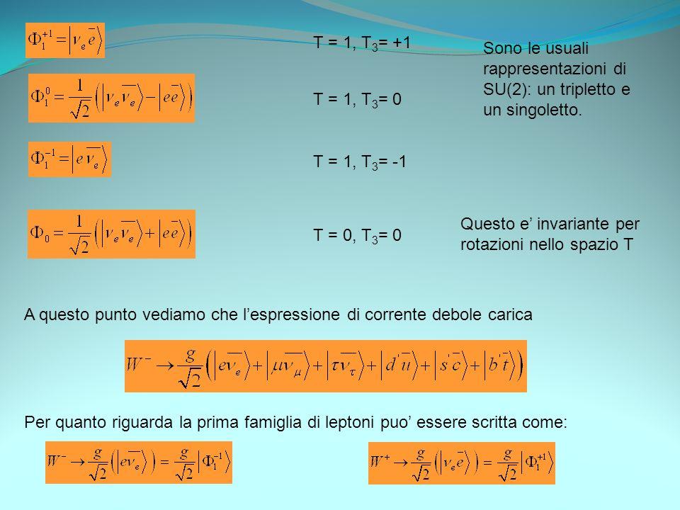 T = 1, T3= +1 Sono le usuali rappresentazioni di SU(2): un tripletto e un singoletto. T = 1, T3= 0.