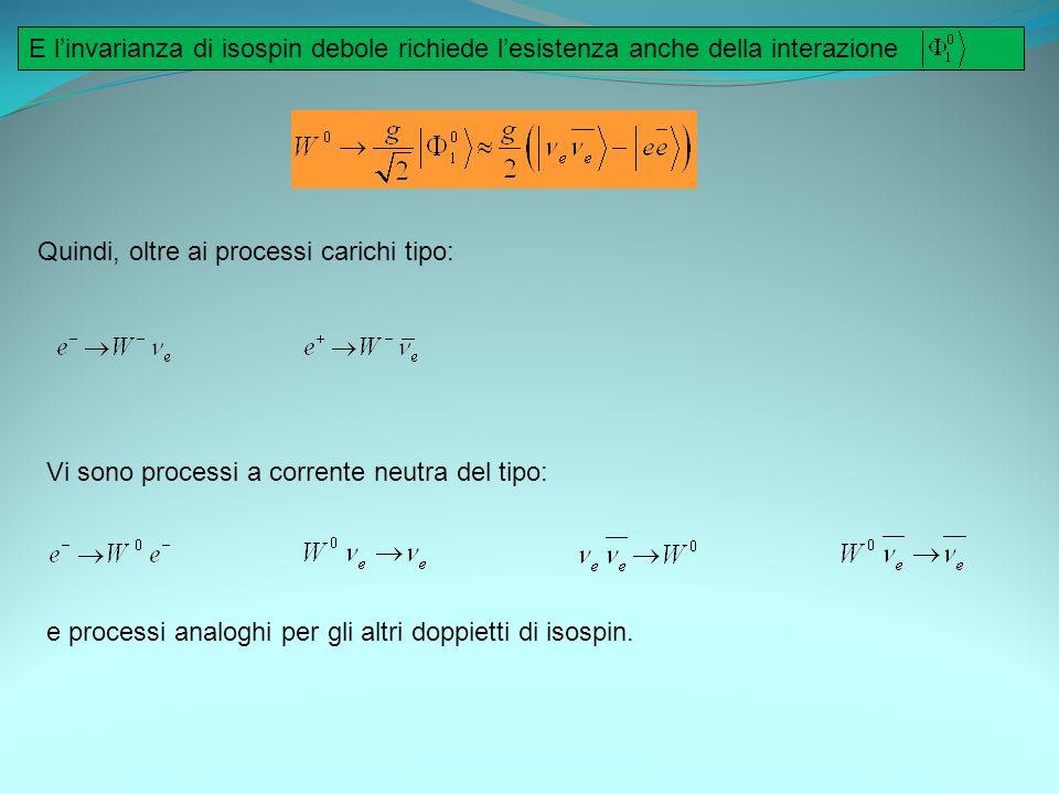 E l'invarianza di isospin debole richiede l'esistenza anche della interazione