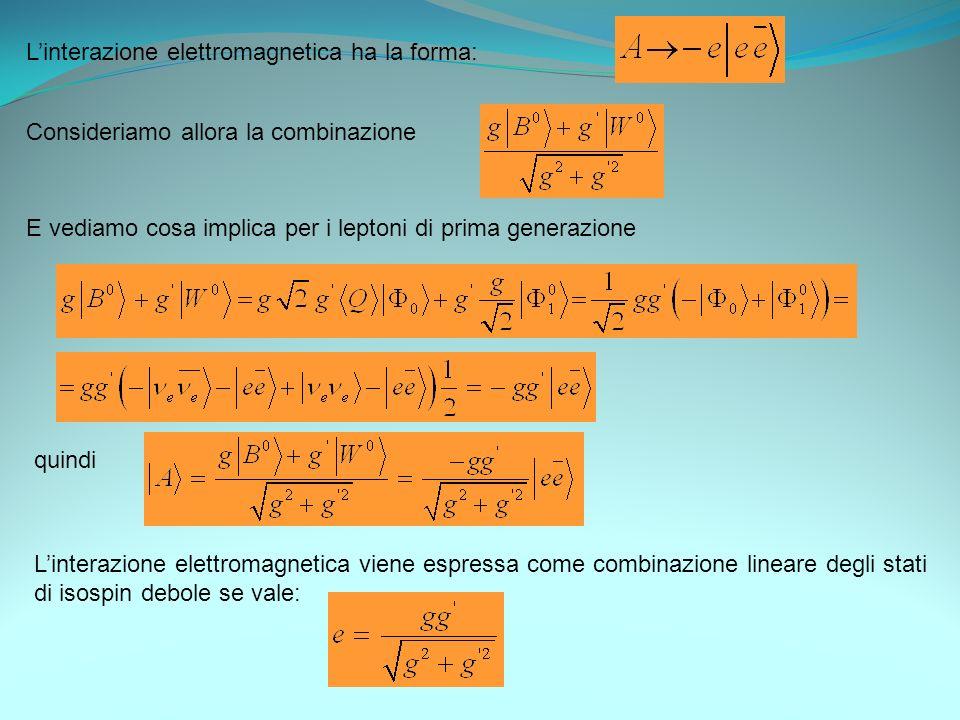 L'interazione elettromagnetica ha la forma: