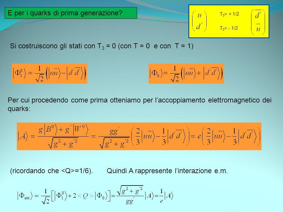 E per i quarks di prima generazione