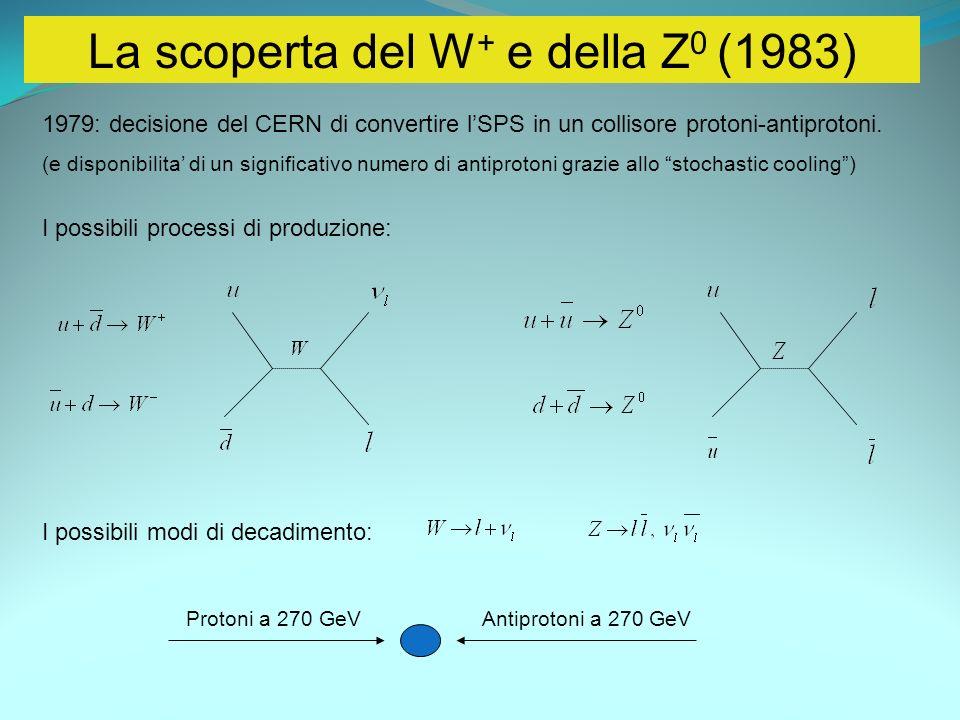 La scoperta del W+ e della Z0 (1983)