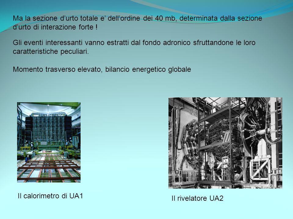 Ma la sezione d'urto totale e' dell'ordine dei 40 mb, determinata dalla sezione d'urto di interazione forte !