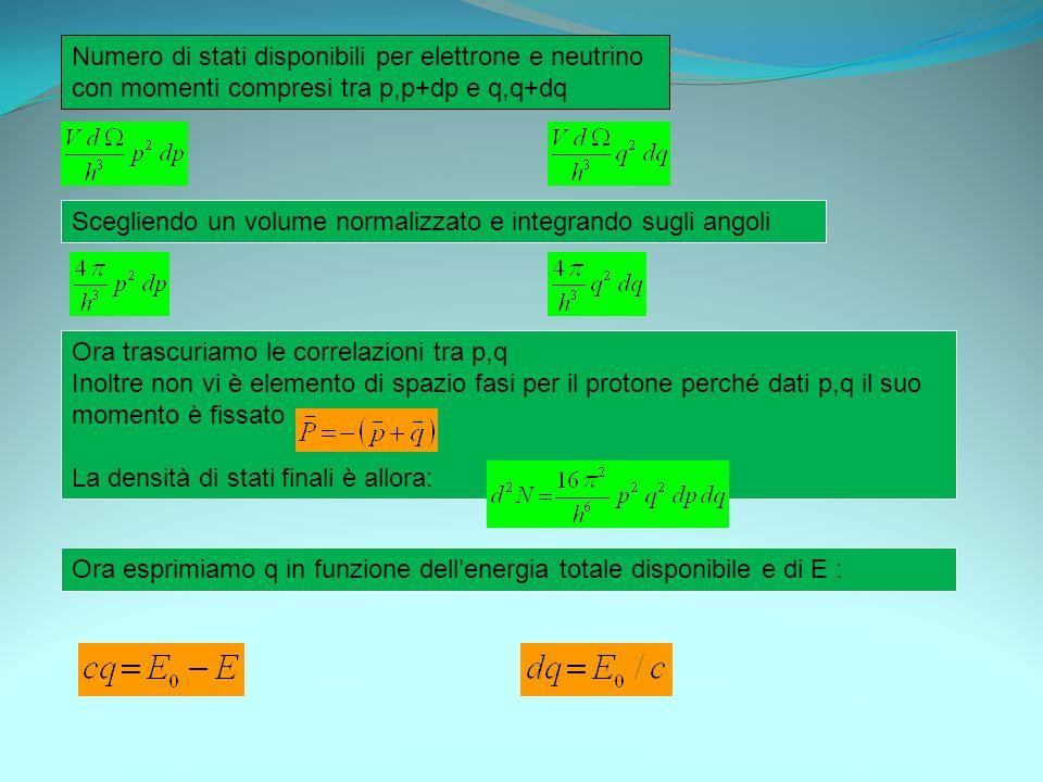 Numero di stati disponibili per elettrone e neutrino