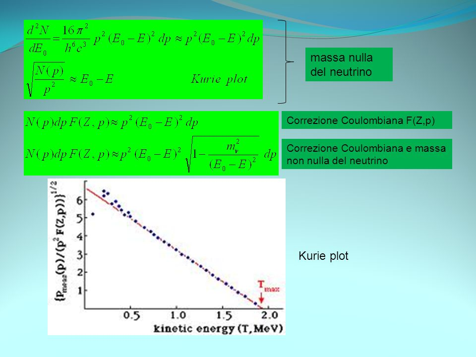 massa nulla del neutrino