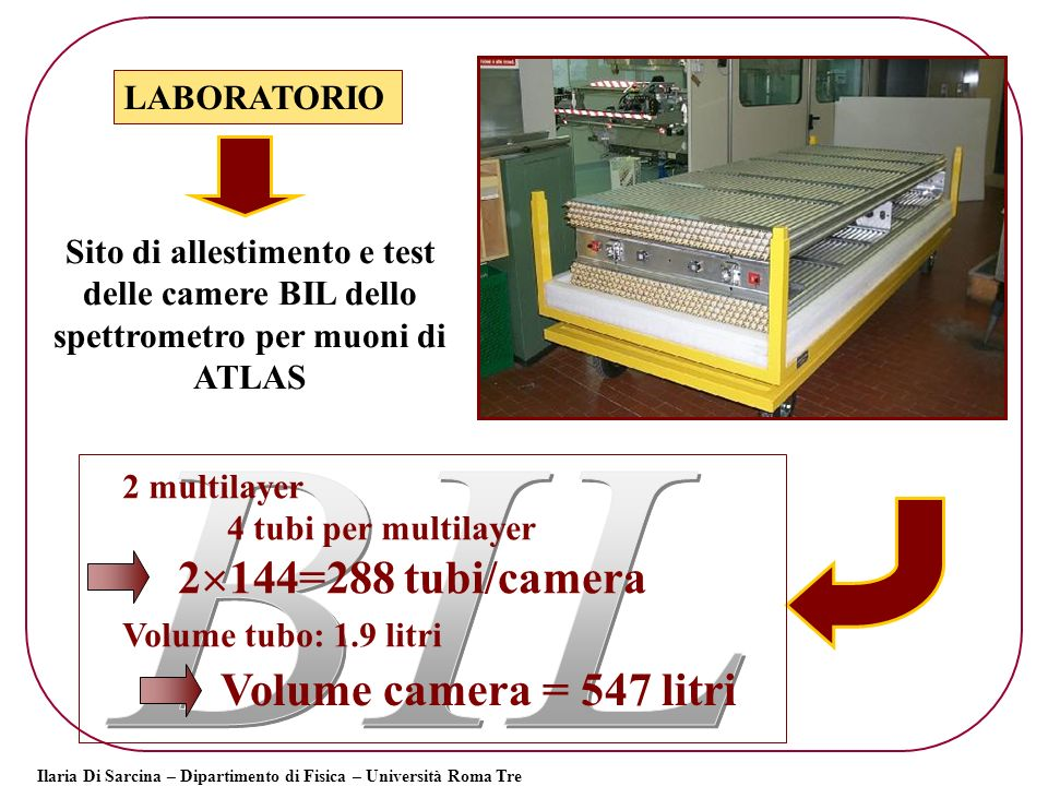 BIL Volume camera = 547 litri 2144=288 tubi/camera LABORATORIO