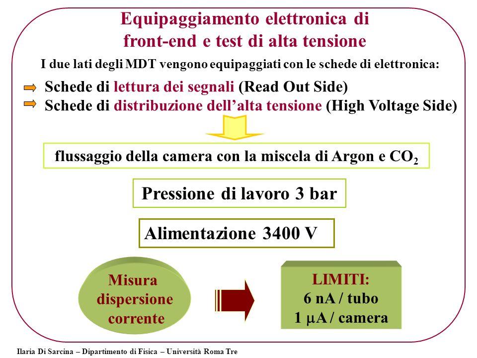 Equipaggiamento elettronica di front-end e test di alta tensione
