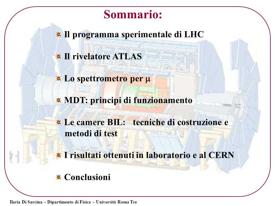 Sommario: Il programma sperimentale di LHC Il rivelatore ATLAS