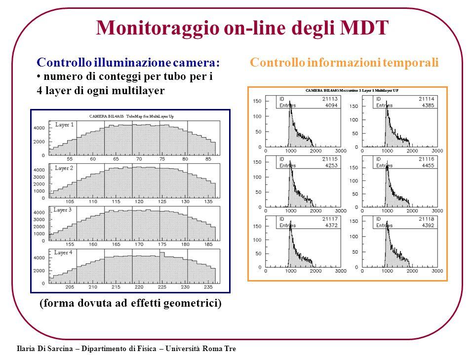 Monitoraggio on-line degli MDT