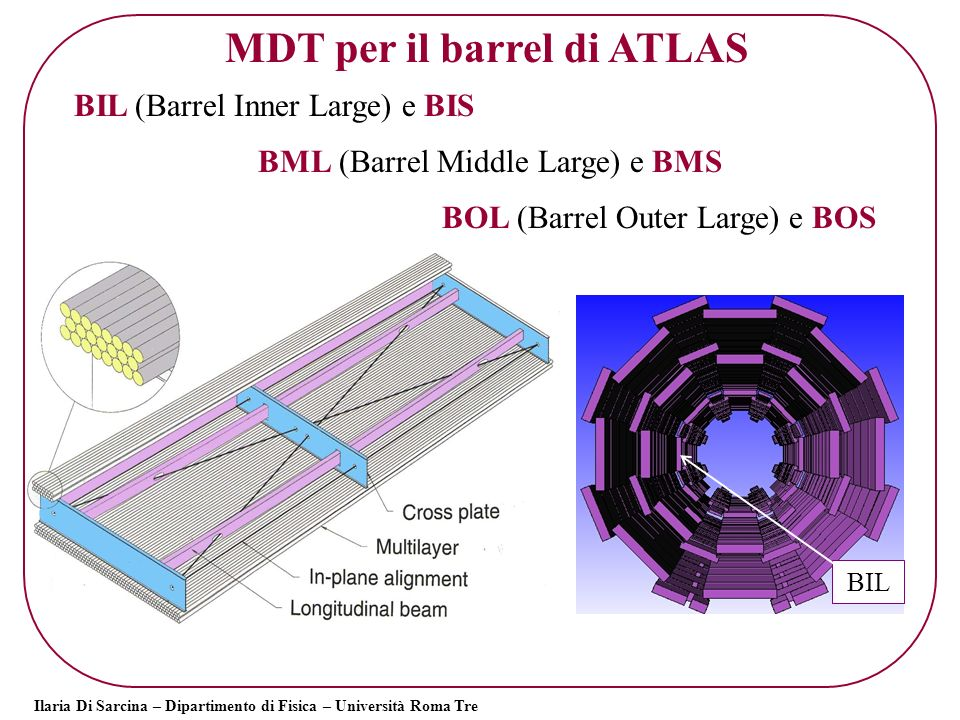 MDT per il barrel di ATLAS