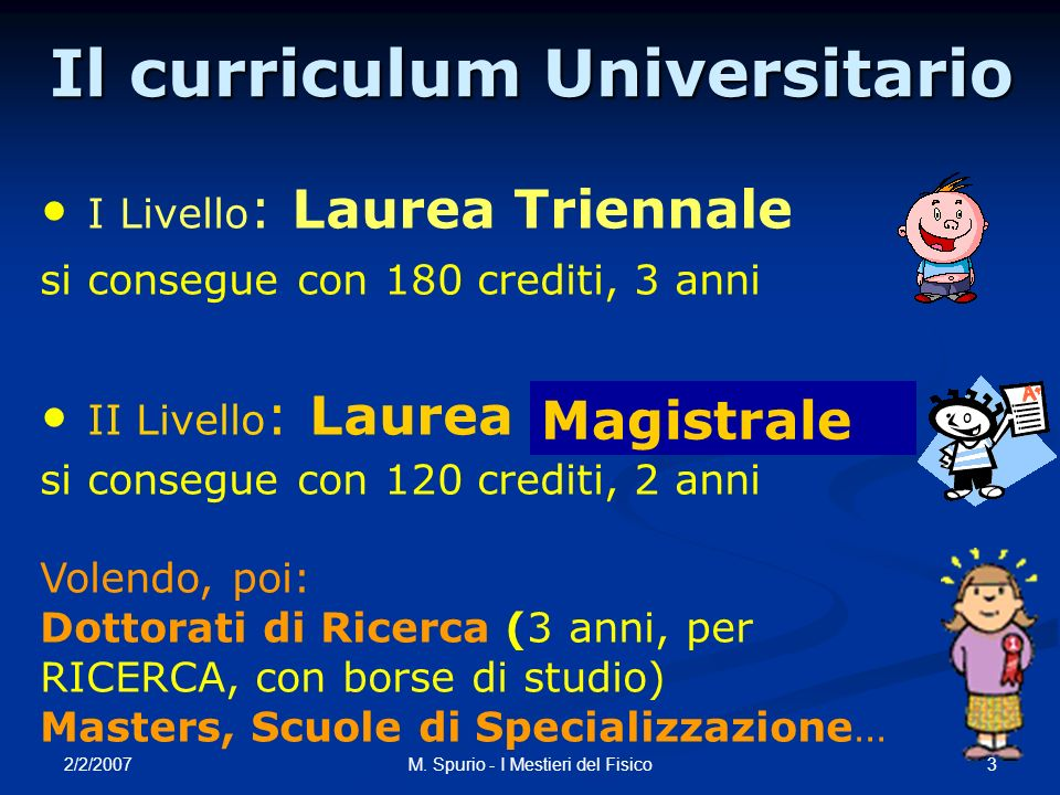 Il curriculum Universitario