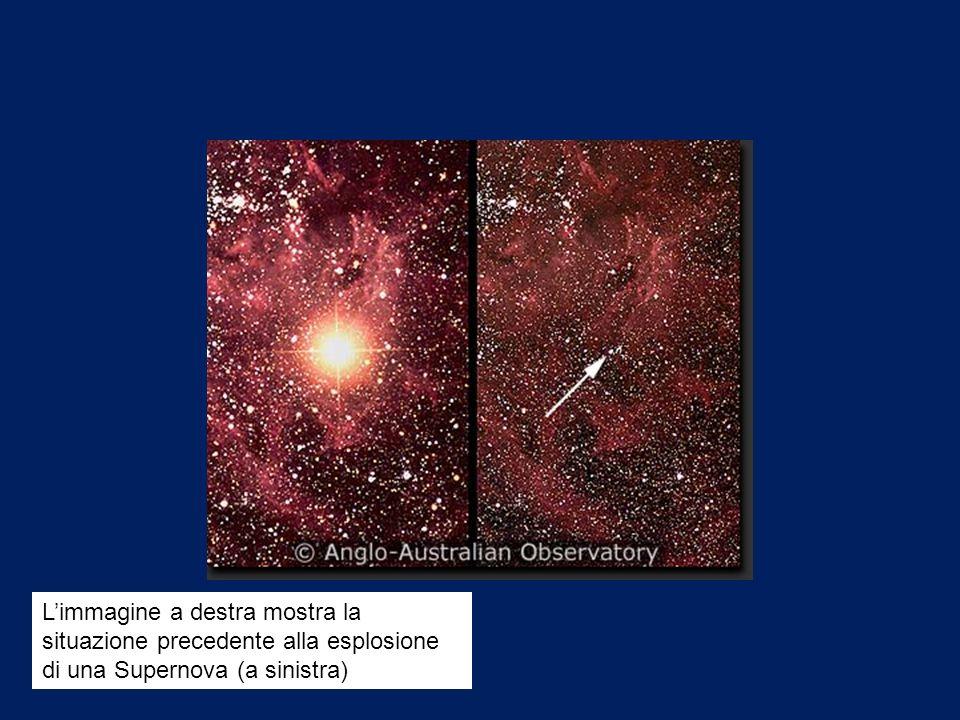 L'immagine a destra mostra la situazione precedente alla esplosione di una Supernova (a sinistra)