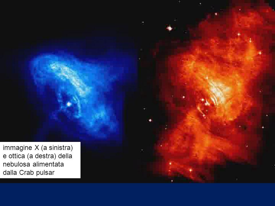 immagine X (a sinistra) e ottica (a destra) della nebulosa alimentata dalla Crab pulsar