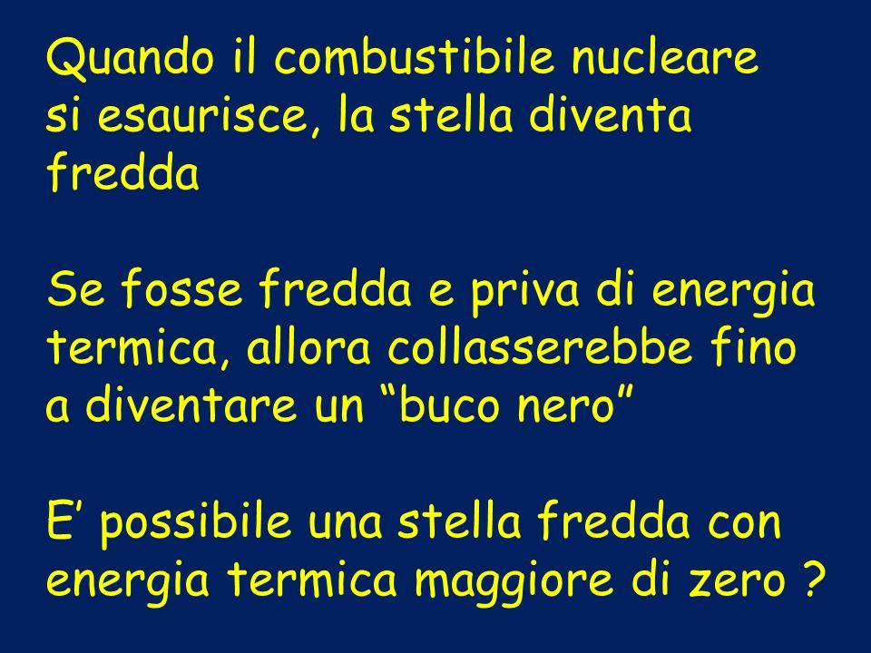 Quando il combustibile nucleare