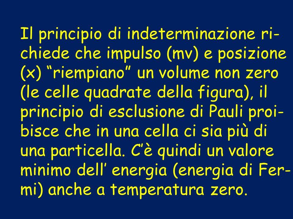 Il principio di indeterminazione ri-
