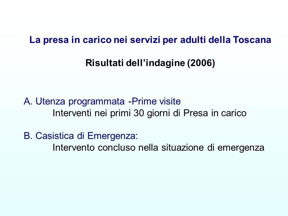 La presa in carico nei servizi per adulti della Toscana