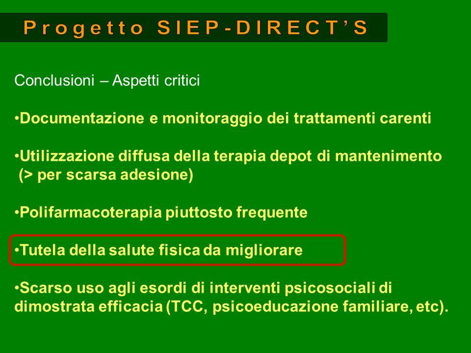 Progetto SIEP-DIRECT'S