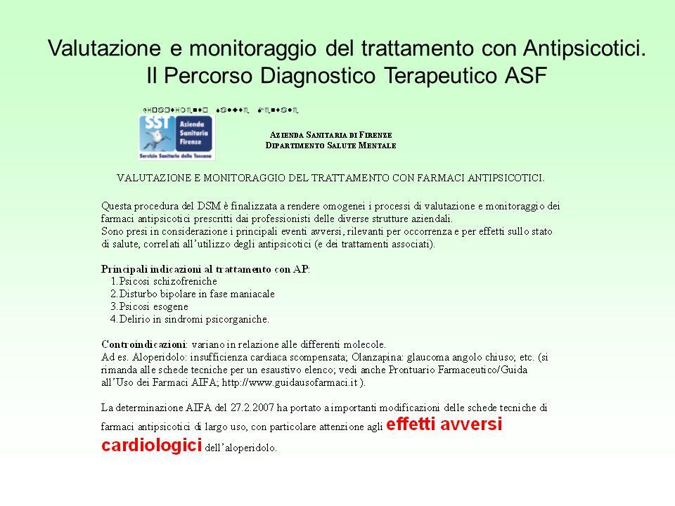 Valutazione e monitoraggio del trattamento con Antipsicotici.