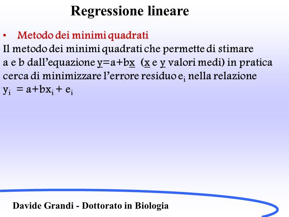 Regressione lineare Metodo dei minimi quadrati