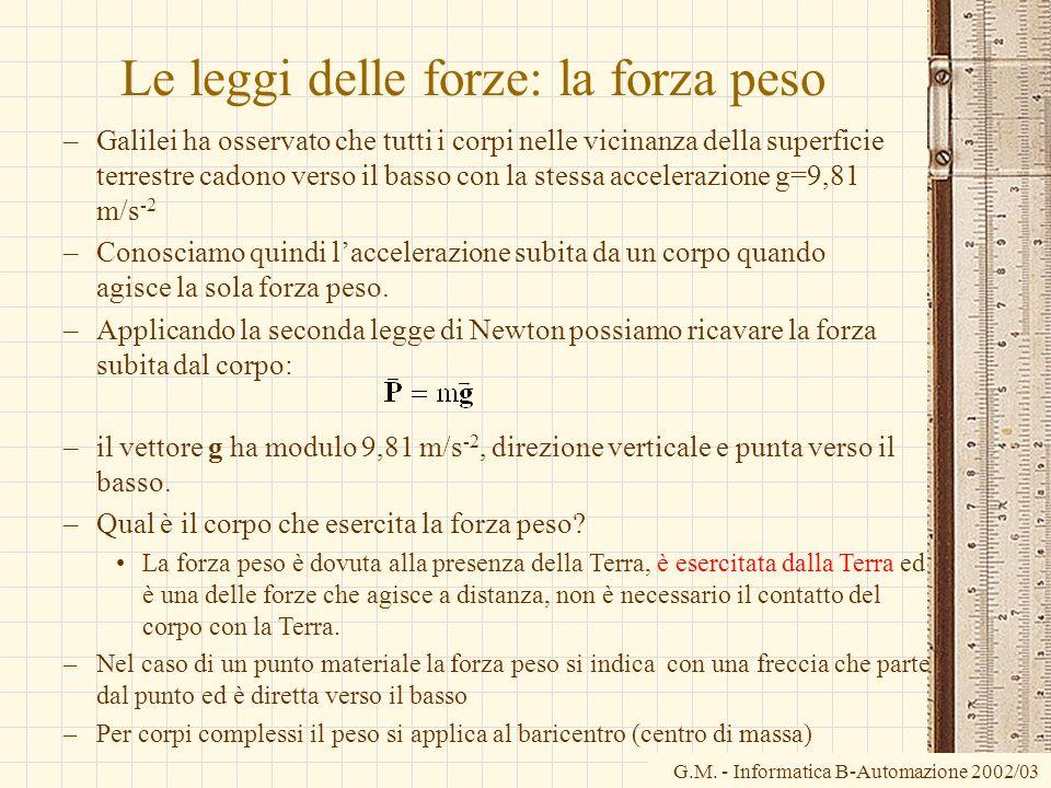 Le leggi delle forze: la forza peso