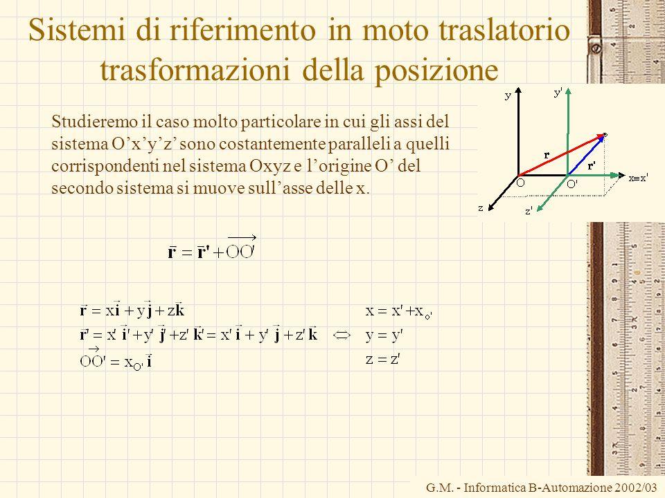 Sistemi di riferimento in moto traslatorio trasformazioni della posizione