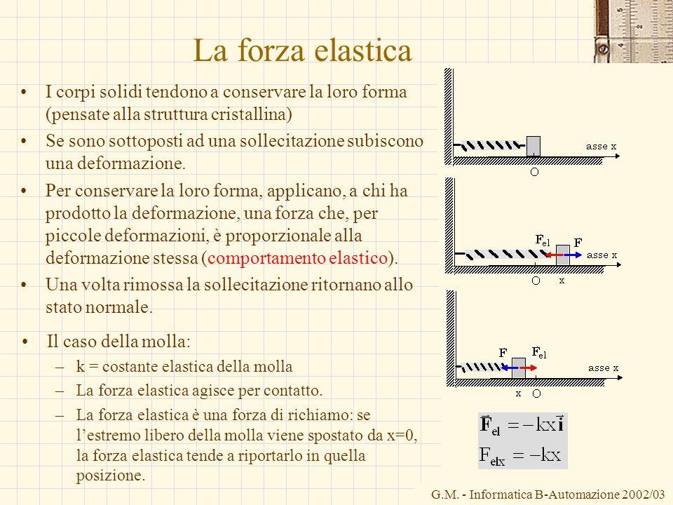 La forza elastica I corpi solidi tendono a conservare la loro forma (pensate alla struttura cristallina)