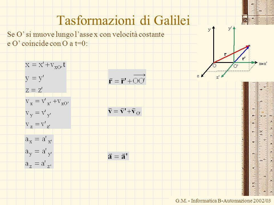Tasformazioni di Galilei