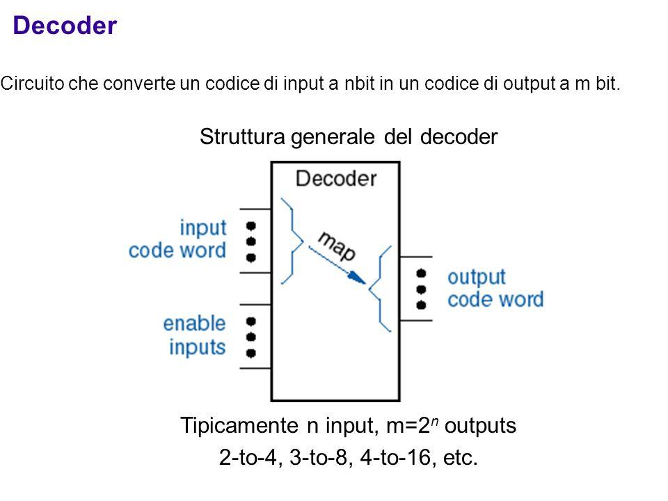Decoder Struttura generale del decoder