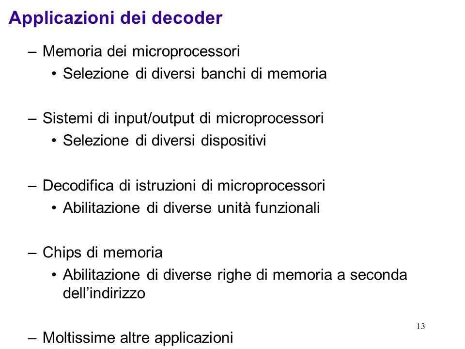 Applicazioni dei decoder
