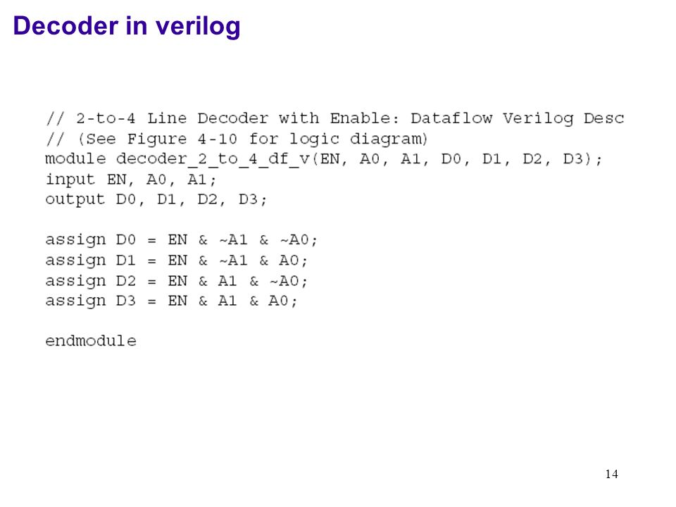 Decoder in verilog