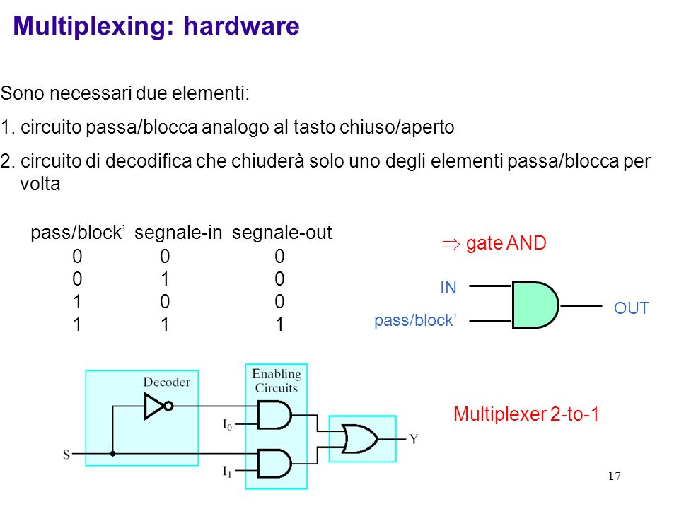 Multiplexing: hardware