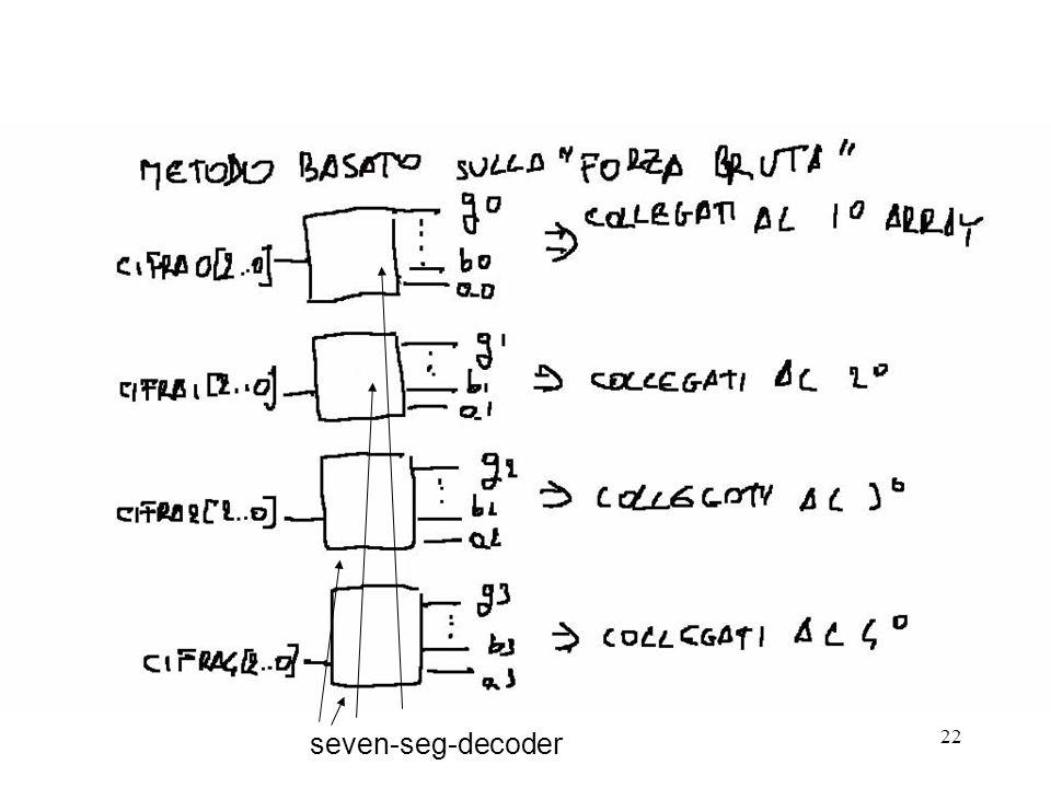 seven-seg-decoder