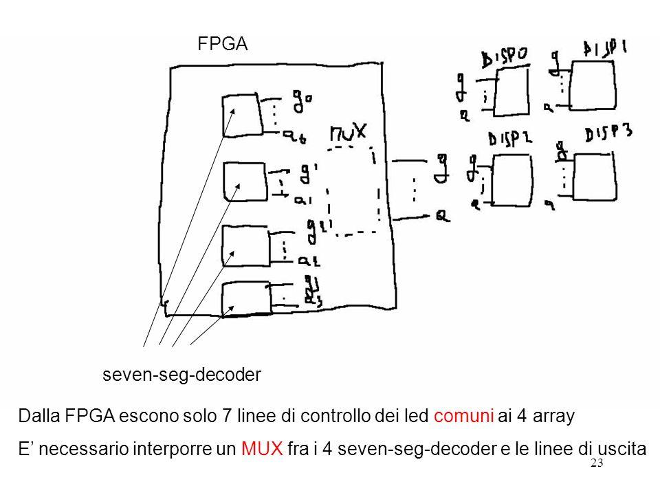 FPGA seven-seg-decoder. Dalla FPGA escono solo 7 linee di controllo dei led comuni ai 4 array.