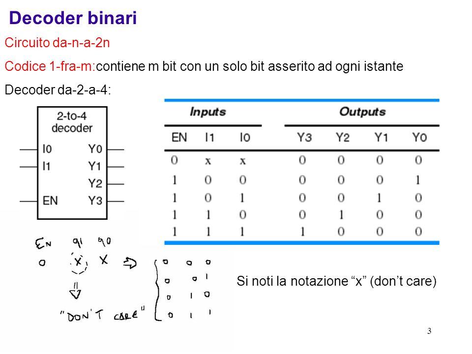 Decoder binari Circuito da-n-a-2n