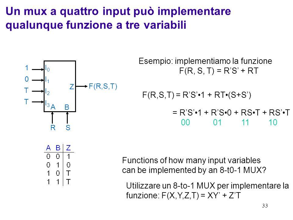 Un mux a quattro input può implementare qualunque funzione a tre variabili