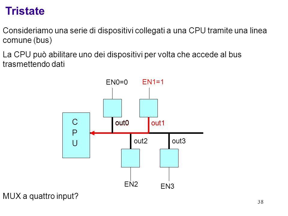 Tristate Consideriamo una serie di dispositivi collegati a una CPU tramite una linea comune (bus)