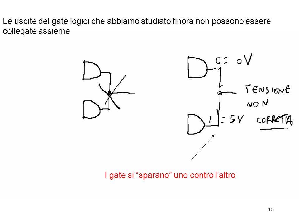 Le uscite del gate logici che abbiamo studiato finora non possono essere collegate assieme