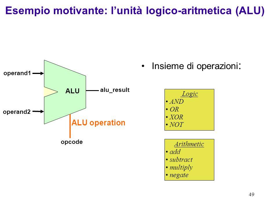 Esempio motivante: l'unità logico-aritmetica (ALU)