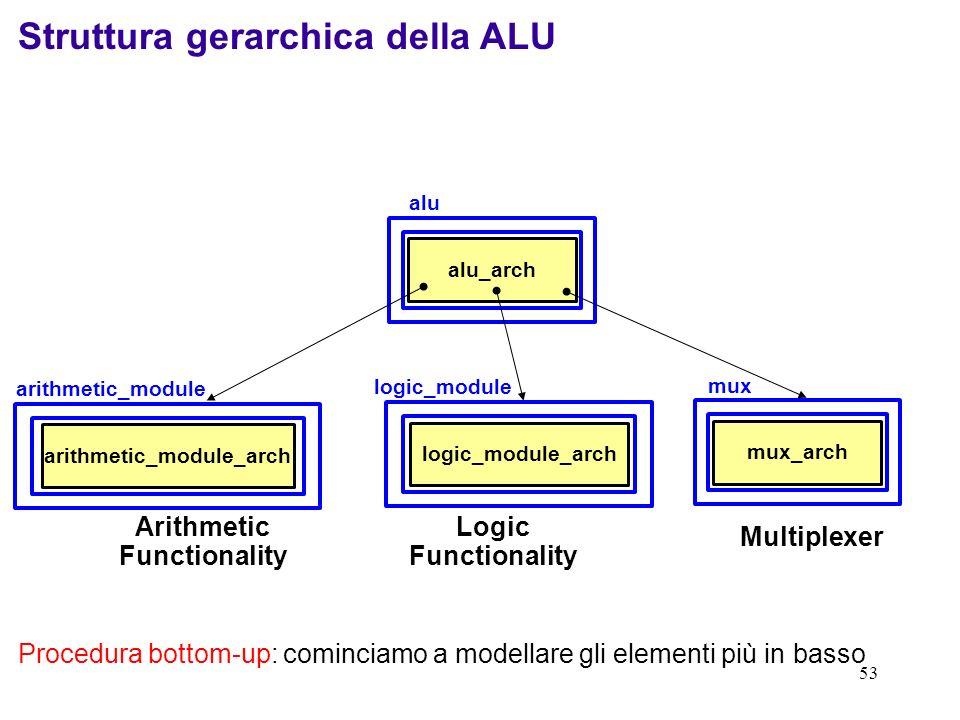 arithmetic_module_arch
