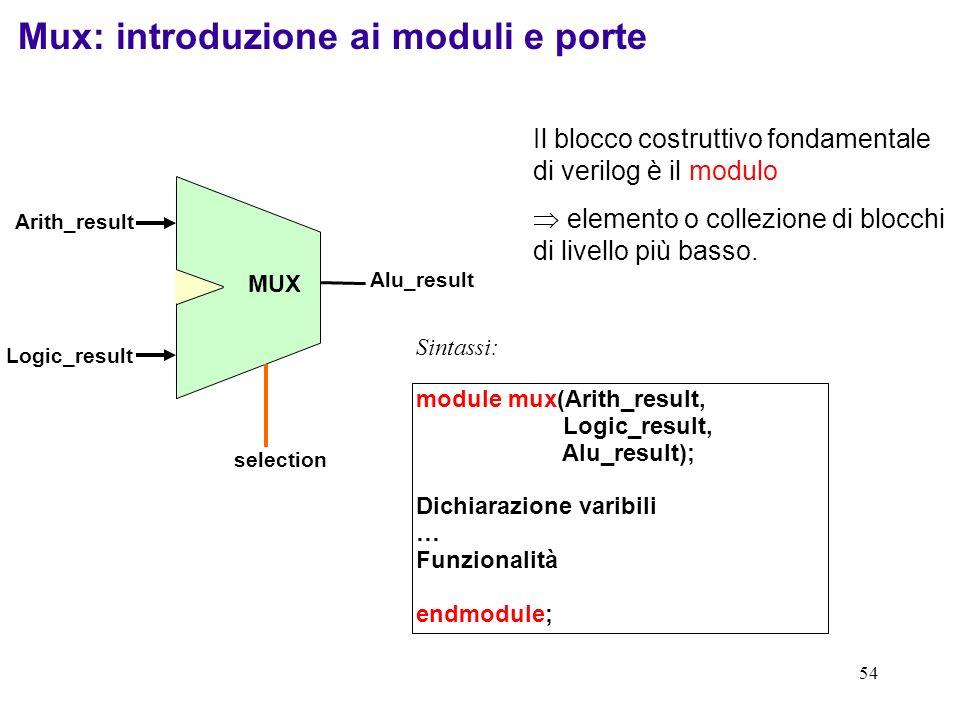 Mux: introduzione ai moduli e porte