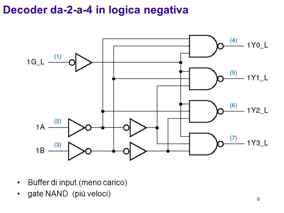 Decoder da-2-a-4 in logica negativa