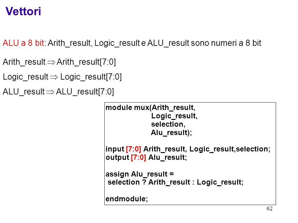 Vettori ALU a 8 bit: Arith_result, Logic_result e ALU_result sono numeri a 8 bit. module mux(Arith_result,