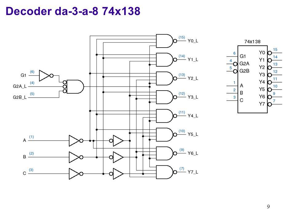 Decoder da-3-a-8 74x138