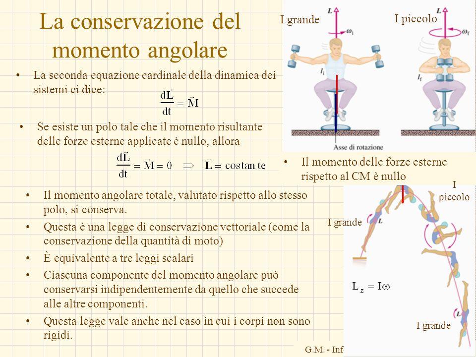 La conservazione del momento angolare