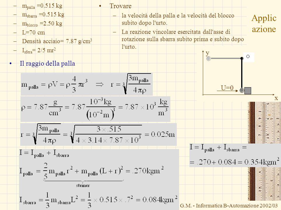 Applicazione Trovare y Il raggio della palla U=0 x mpalla =0.515 kg