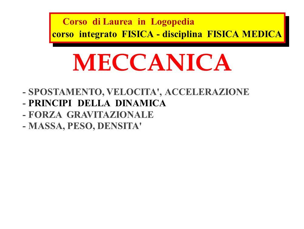 MECCANICA Corso di Laurea in Logopedia
