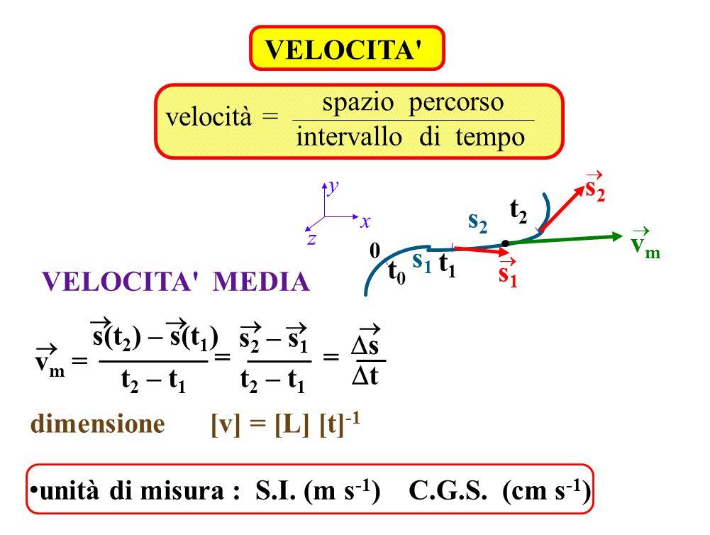 unità di misura : S.I. (m s-1) C.G.S. (cm s-1)