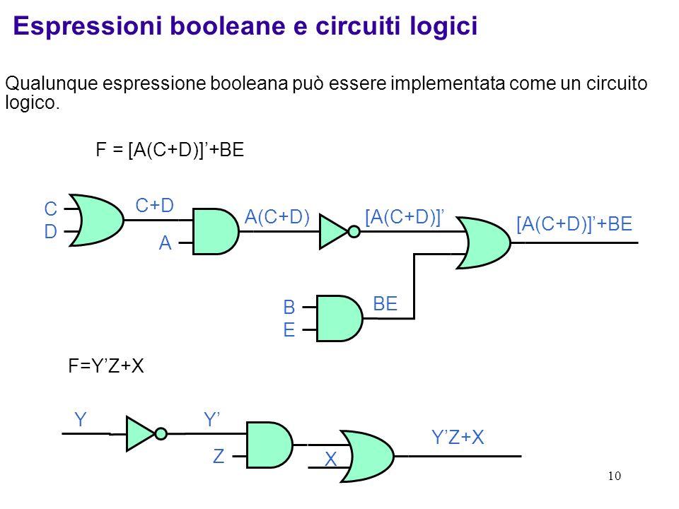 Espressioni booleane e circuiti logici